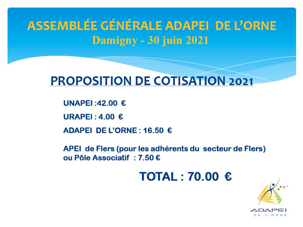Proposition de cotisation